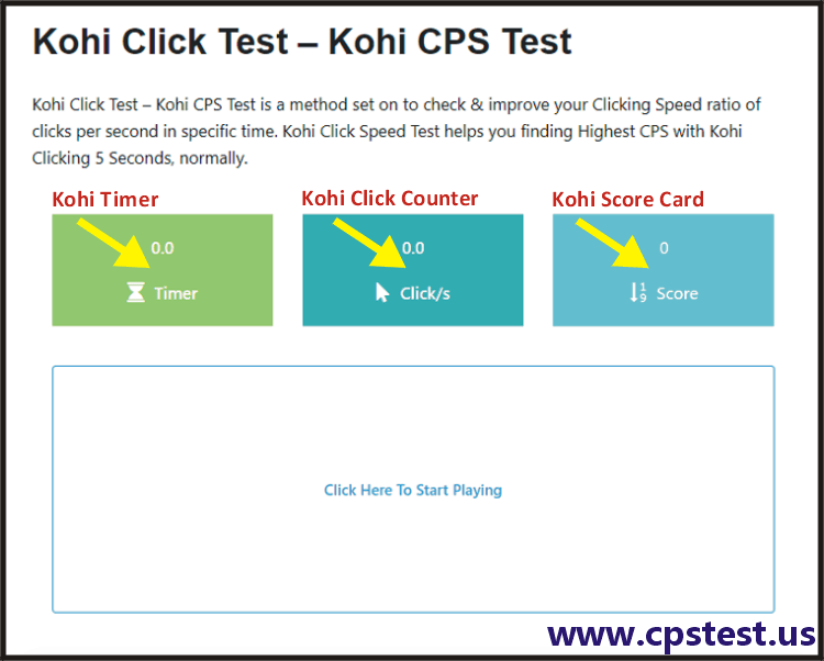 kohi click test